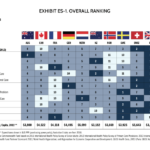 Ranking the Top Healthcare Systems by Country