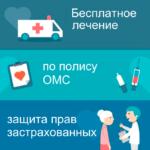Страховые компании ОМС Москвы